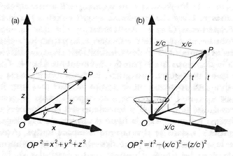 relativite-2