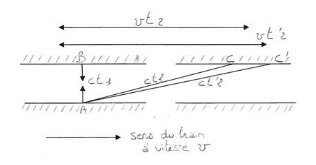 relativite-3