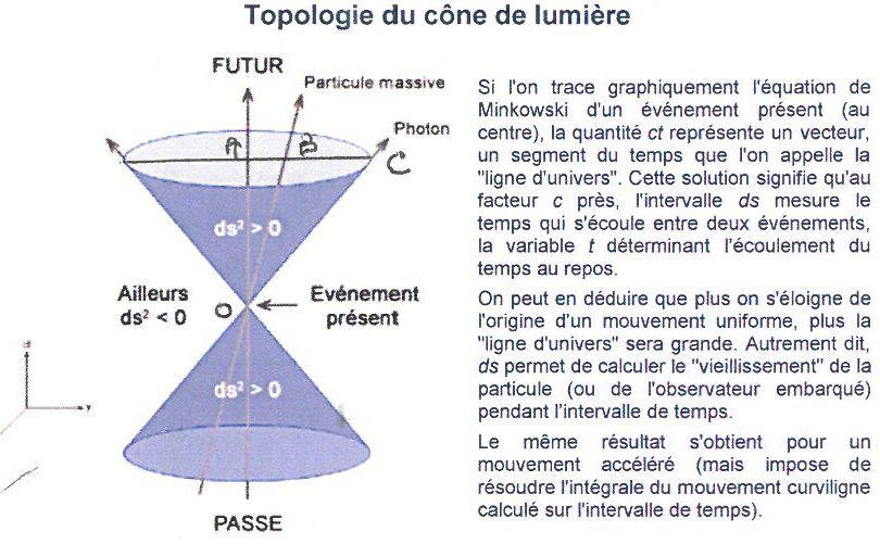 relativite-6
